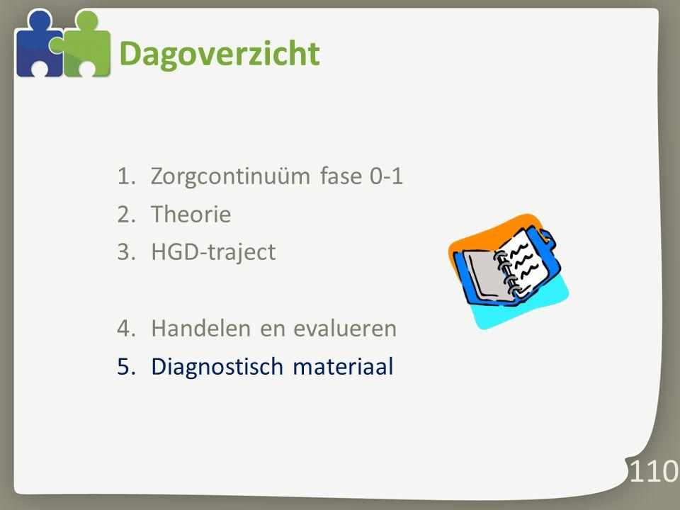 Dagoverzicht 1.Zorgcontinuüm fase 0-1 2.Theorie 3.HGD-traject 4.Handelen en evalueren 5.Diagnostisch materiaal 110