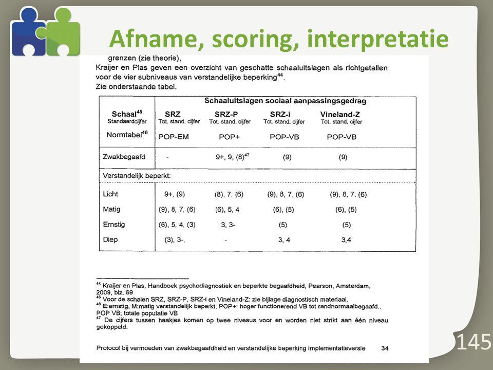 145 Afname, scoring, interpretatie