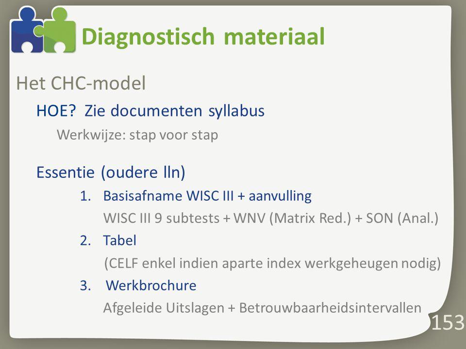 Diagnostisch materiaal Het CHC-model HOE.