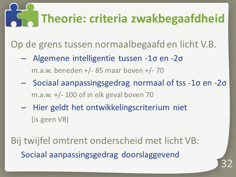 32 Theorie: criteria zwakbegaafdheid Op de grens tussen normaalbegaafd en licht V.B.