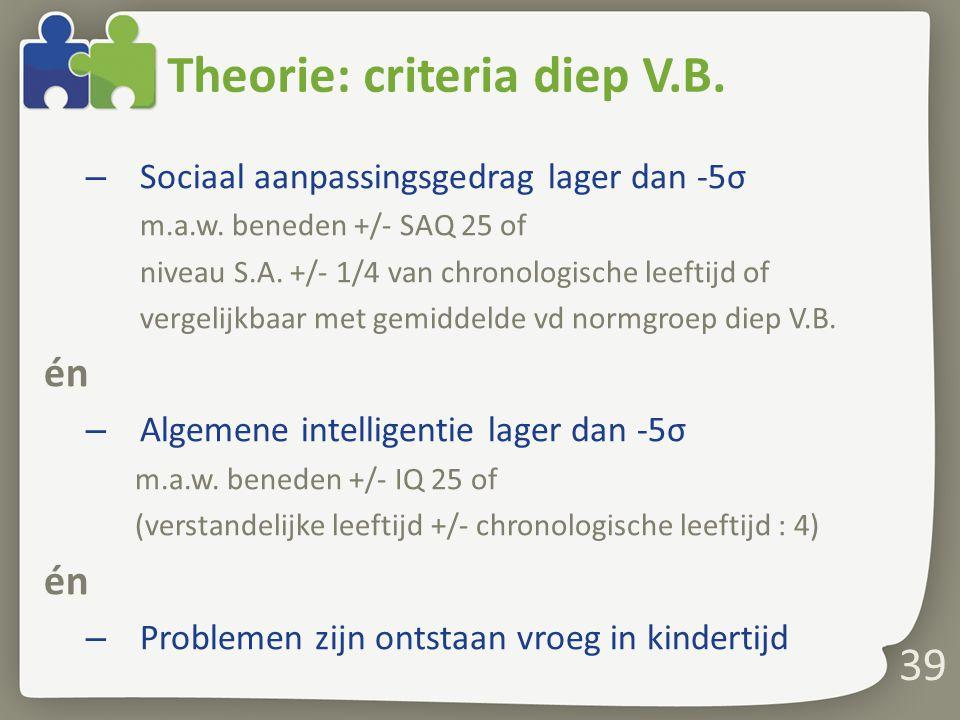 39 Theorie: criteria diep V.B.– Sociaal aanpassingsgedrag lager dan -5σ m.a.w.