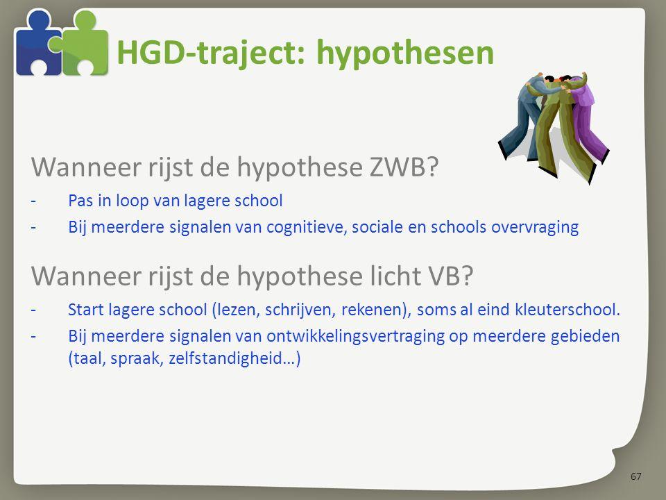 67 Wanneer rijst de hypothese ZWB.