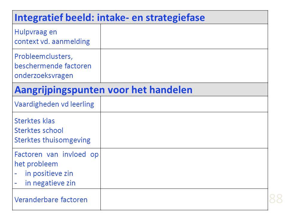 88 Integratief beeld: intake- en strategiefase Hulpvraag en context vd.