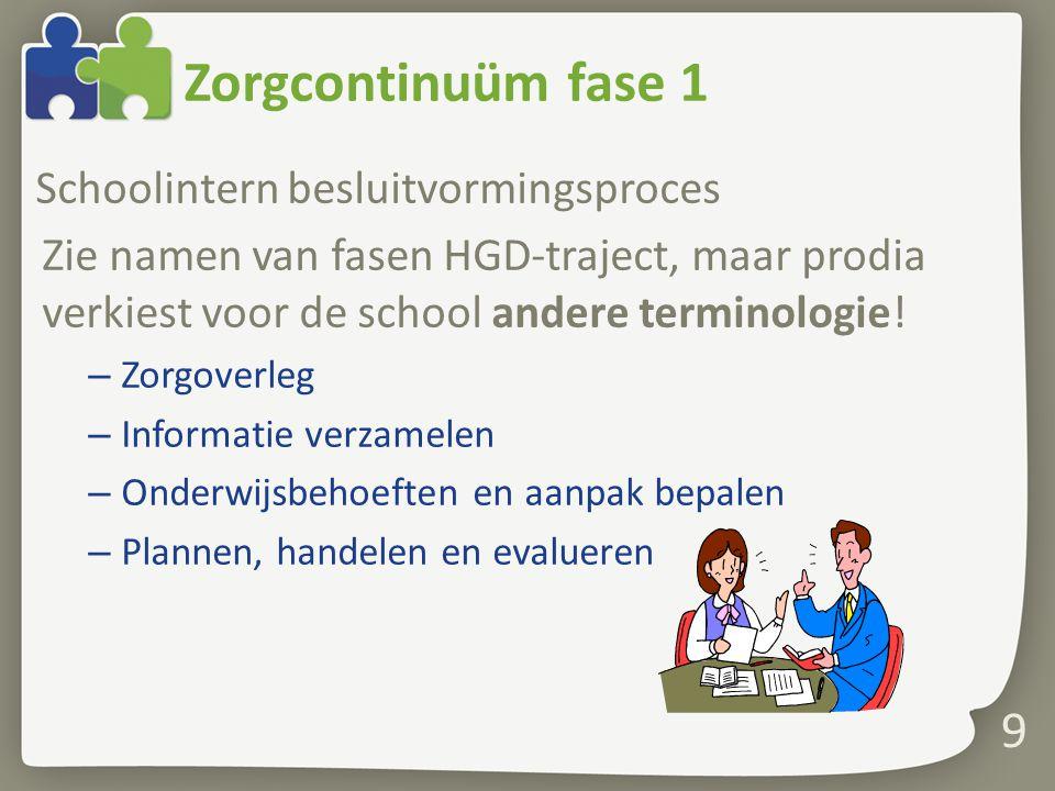 Zorgcontinuüm fase 1 Schoolintern besluitvormingsproces Zie namen van fasen HGD-traject, maar prodia verkiest voor de school andere terminologie.
