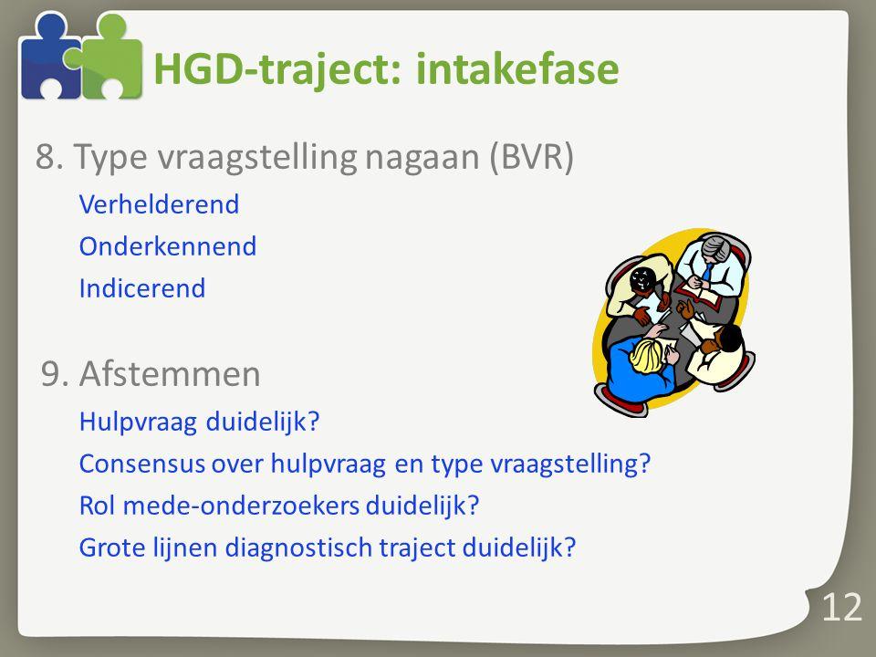 HGD-traject: intakefase 8. Type vraagstelling nagaan (BVR) Verhelderend Onderkennend Indicerend 9. Afstemmen Hulpvraag duidelijk? Consensus over hulpv