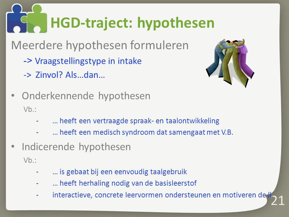 21 Meerdere hypothesen formuleren -> Vraagstellingstype in intake -> Zinvol? Als…dan… Onderkennende hypothesen Vb.: -… heeft een vertraagde spraak- en