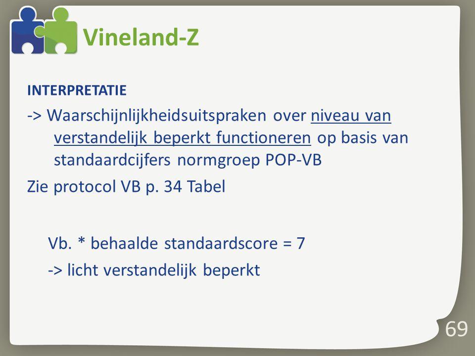 69 Vineland-Z INTERPRETATIE -> Waarschijnlijkheidsuitspraken over niveau van verstandelijk beperkt functioneren op basis van standaardcijfers normgroe