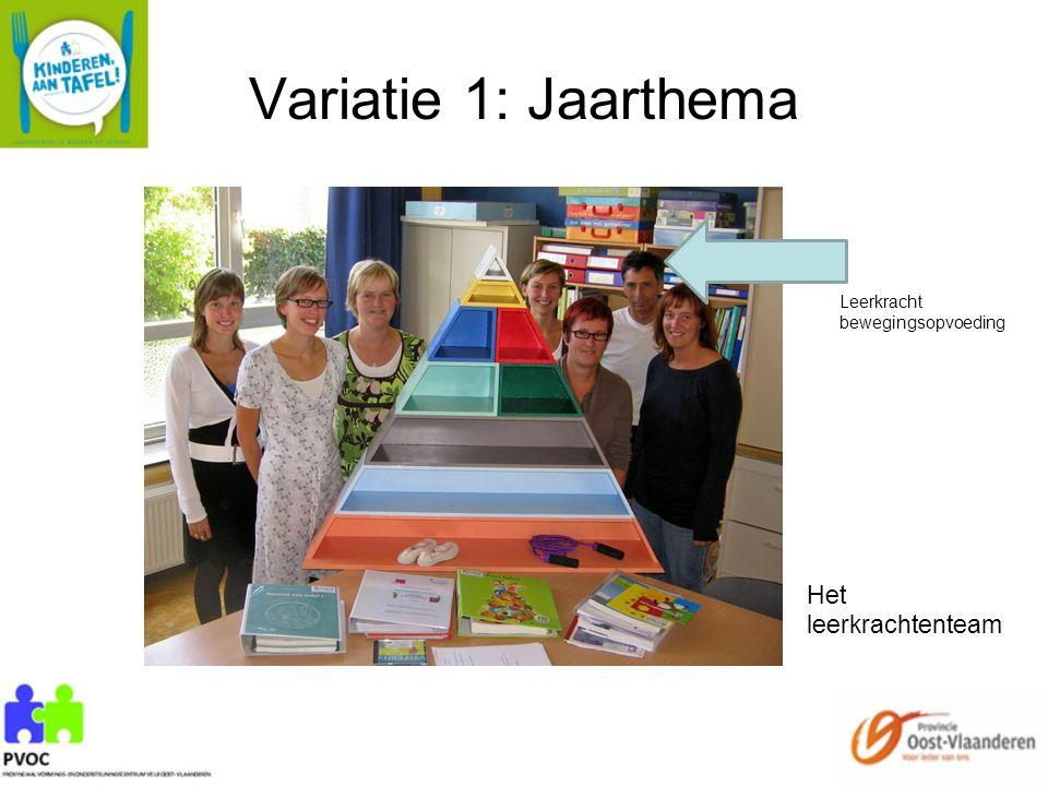 Variatie 1: Jaarthema Het leerkrachtenteam Leerkracht bewegingsopvoeding