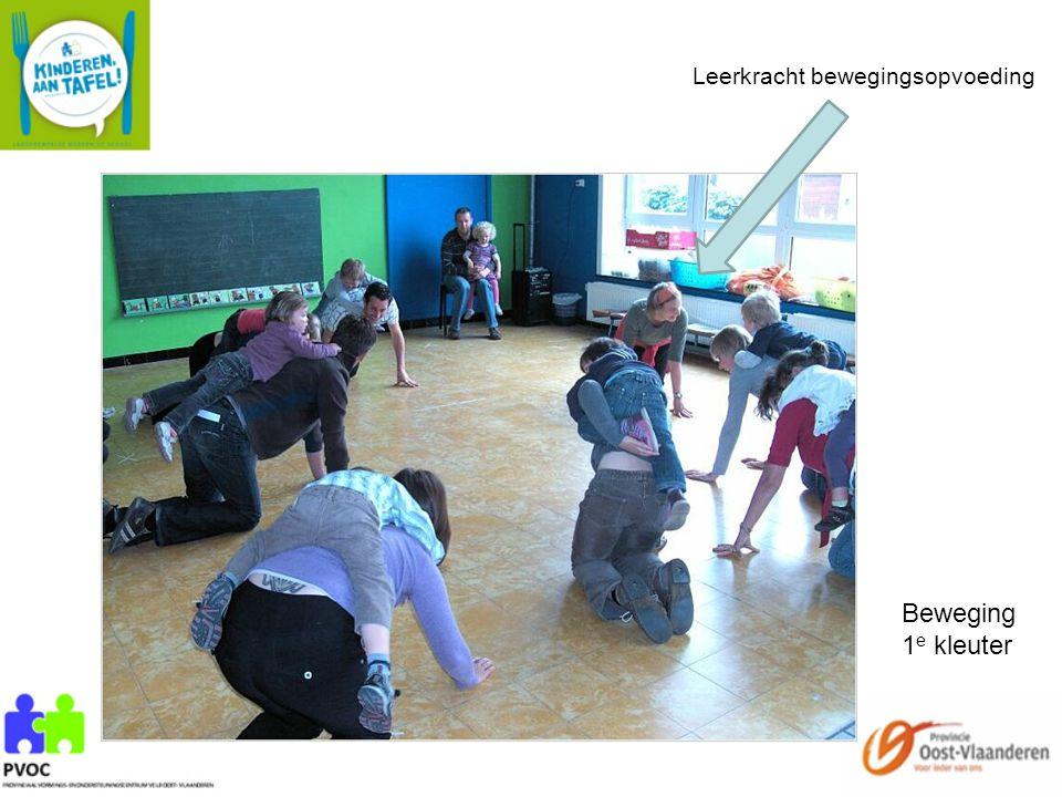 Beweging 1 e kleuter Leerkracht bewegingsopvoeding