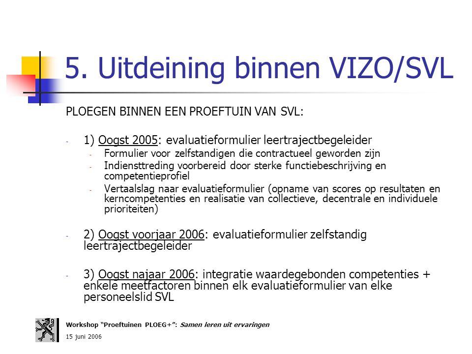 5. Uitdeining binnen VIZO/SVL PLOEGEN BINNEN EEN PROEFTUIN VAN SVL: - 1) Oogst 2005: evaluatieformulier leertrajectbegeleider - Formulier voor zelfsta