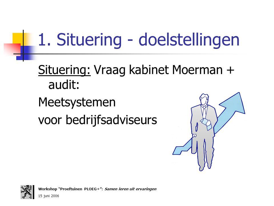 """1. Situering - doelstellingen Situering: Vraag kabinet Moerman + audit: Meetsystemen voor bedrijfsadviseurs Workshop """"Proeftuinen PLOEG+"""": Samen leren"""