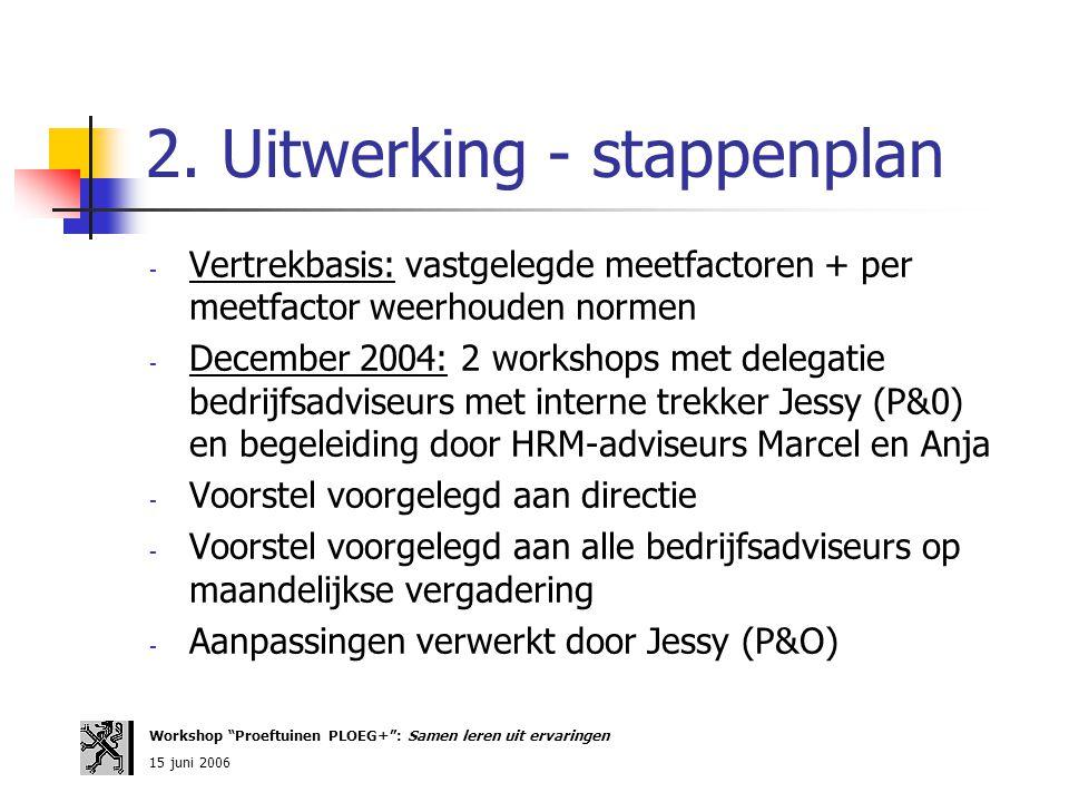 2. Uitwerking - stappenplan - Vertrekbasis: vastgelegde meetfactoren + per meetfactor weerhouden normen - December 2004: 2 workshops met delegatie bed