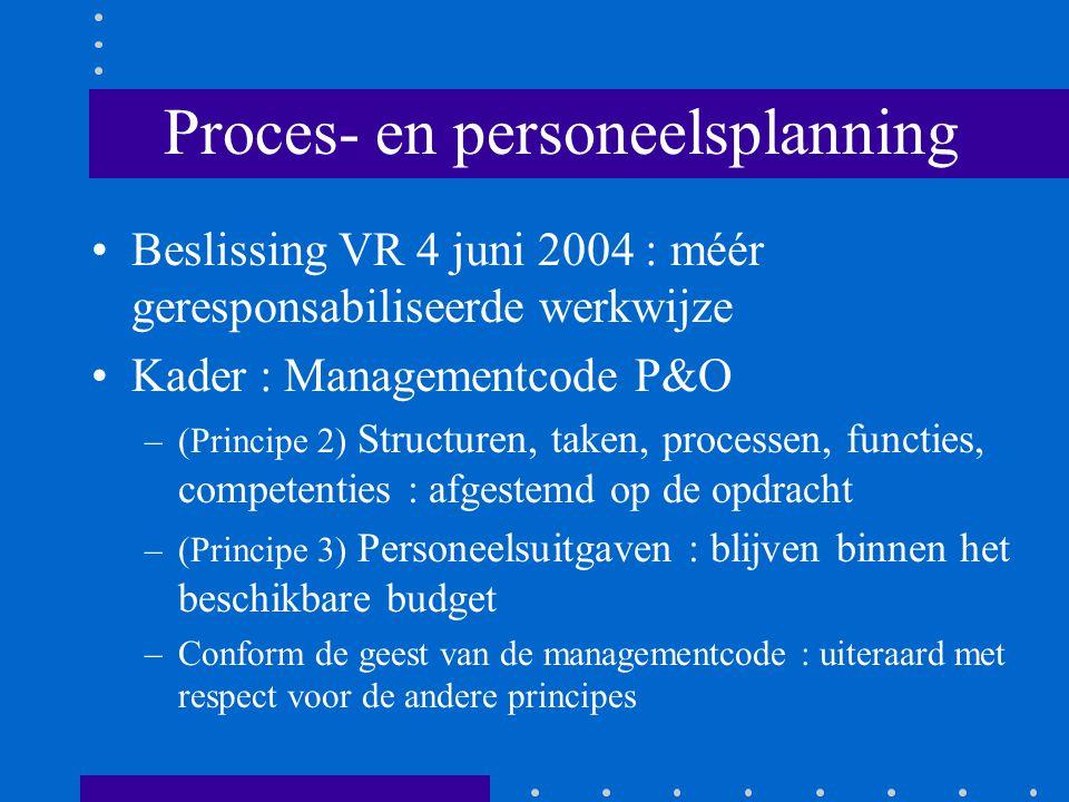 Proces- en personeelsplanning Beslissing VR 4 juni 2004 : méér geresponsabiliseerde werkwijze Kader : Managementcode P&O –(Principe 2) Structuren, tak