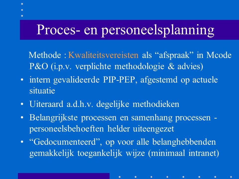 """Proces- en personeelsplanning Methode : Kwaliteitsvereisten als """"afspraak"""" in Mcode P&O (i.p.v. verplichte methodologie & advies) intern gevalideerde"""