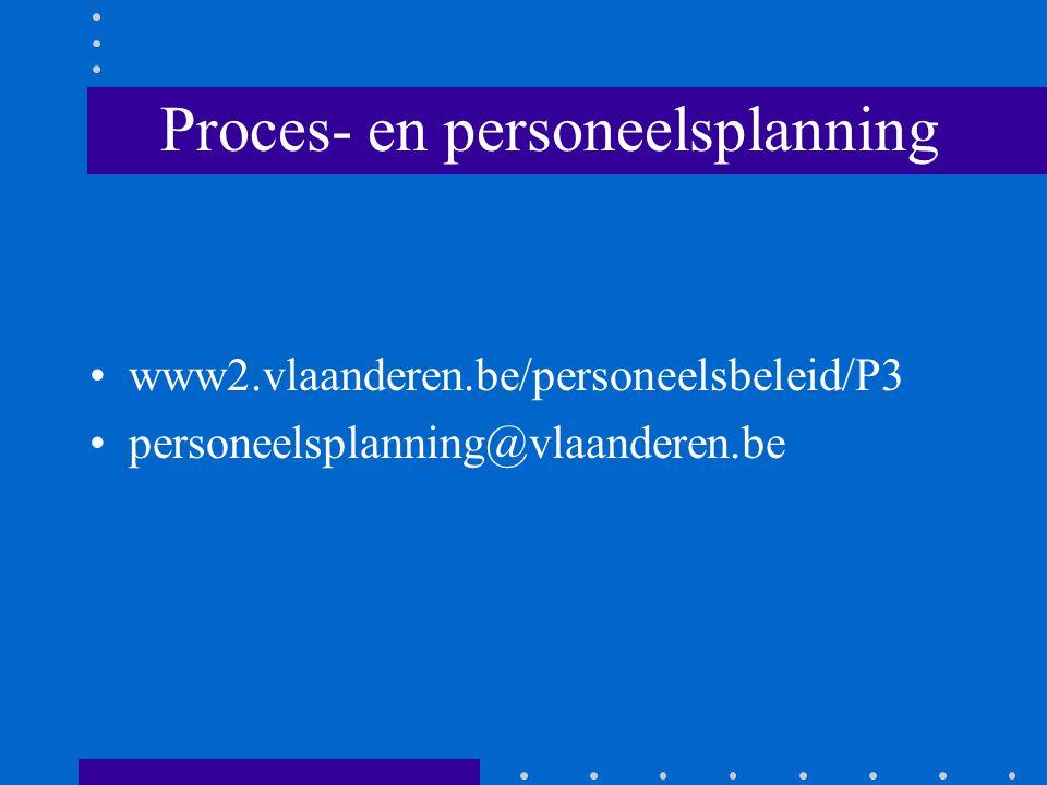 Proces- en personeelsplanning www2.vlaanderen.be/personeelsbeleid/P3 personeelsplanning@vlaanderen.be