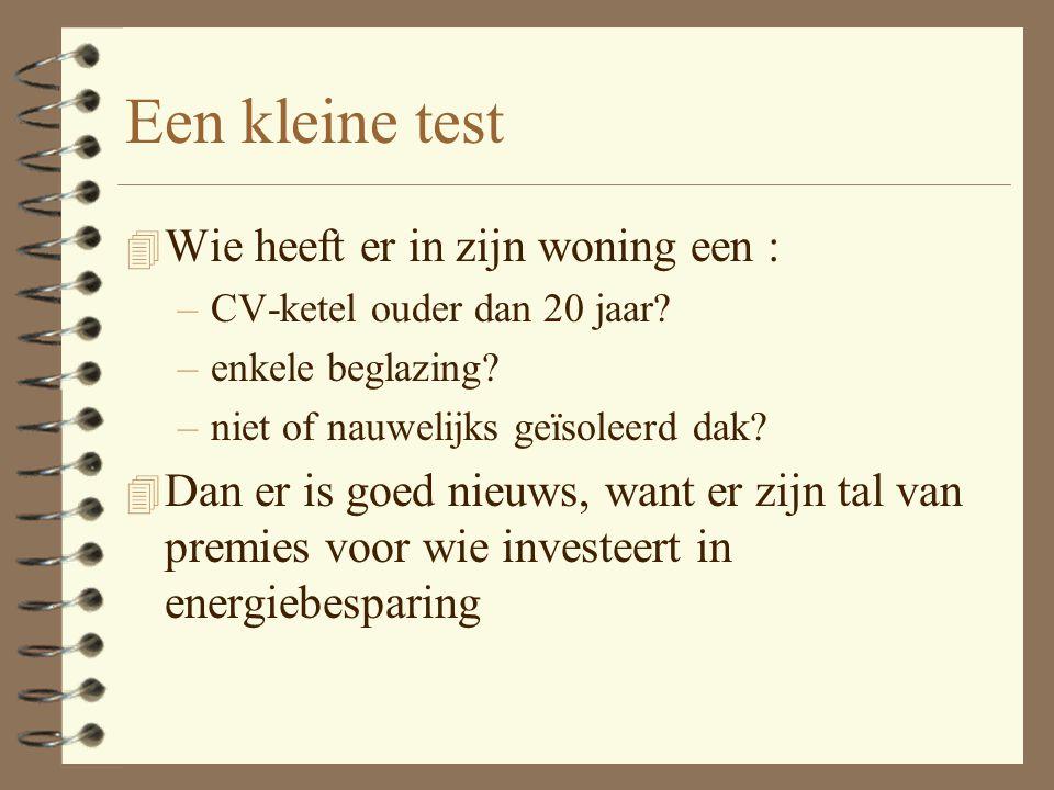 Energiepremies in Vlaanderen … over de bomen en het bos...