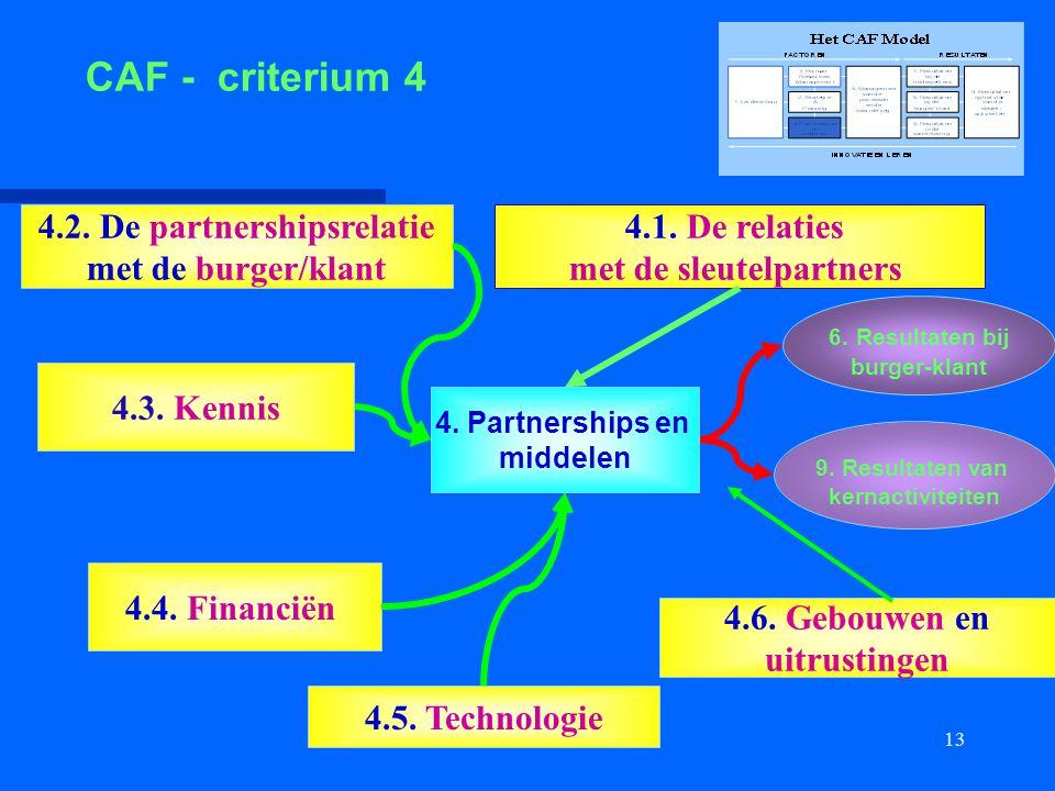 13 CAF - criterium 4 4. Partnerships en middelen 4.2. De partnershipsrelatie met de burger/klant 4.1. De relaties met de sleutelpartners 4.3. Kennis 4