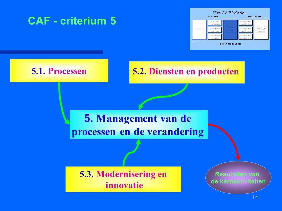 14 5. Management van de processen en de verandering 5.1. Processen 5.2. Diensten en producten 5.3. Modernisering en innovatie Resultaten van de kernac