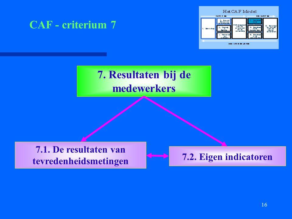 16 7. Resultaten bij de medewerkers 7.1. De resultaten van tevredenheidsmetingen 7.2. Eigen indicatoren CAF - criterium 7
