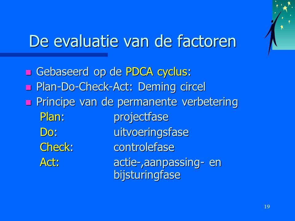 19 De evaluatie van de factoren n Gebaseerd op de PDCA cyclus: n Plan-Do-Check-Act: Deming circel n Principe van de permanente verbetering Plan: proje