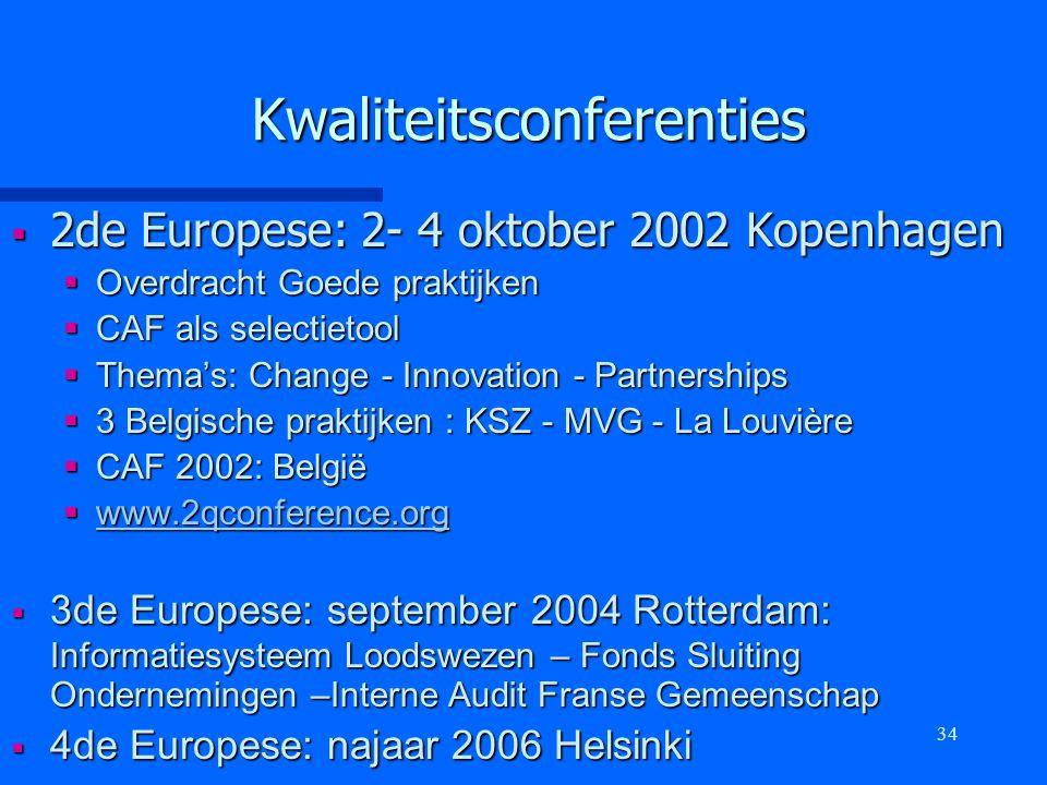 34 Kwaliteitsconferenties  2de Europese: 2- 4 oktober 2002 Kopenhagen  Overdracht Goede praktijken  CAF als selectietool  Thema's: Change - Innova