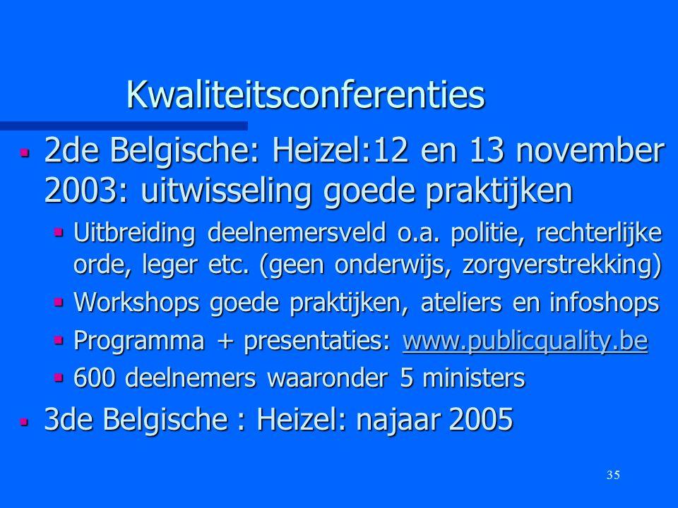 35 Kwaliteitsconferenties  2de Belgische: Heizel:12 en 13 november 2003: uitwisseling goede praktijken  Uitbreiding deelnemersveld o.a. politie, rec