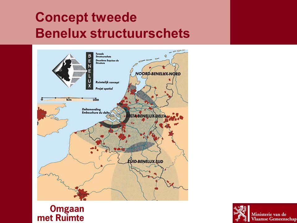 Concept tweede Benelux structuurschets