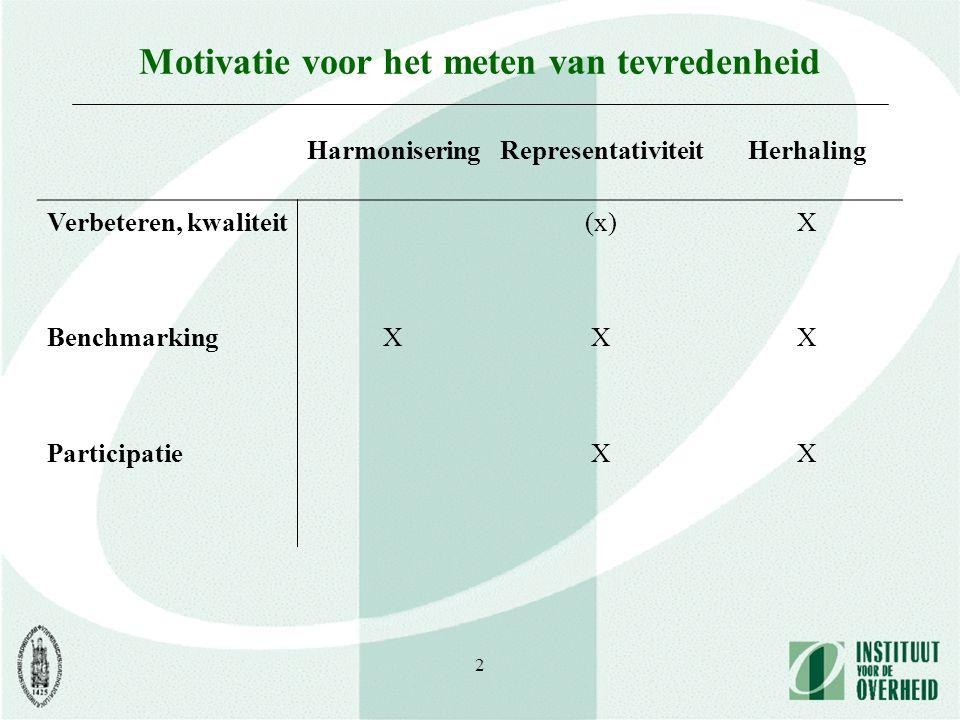 2 Motivatie voor het meten van tevredenheid HarmoniseringRepresentativiteitHerhaling Verbeteren, kwaliteit(x)X BenchmarkingXXX ParticipatieXX