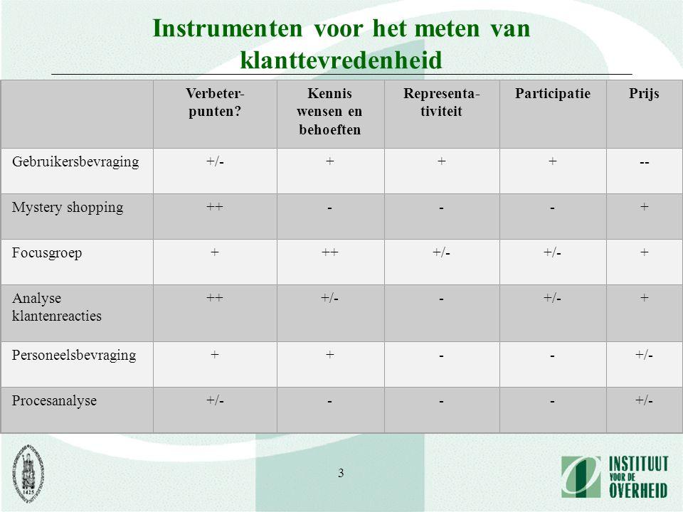 3 Instrumenten voor het meten van klanttevredenheid Verbeter- punten.