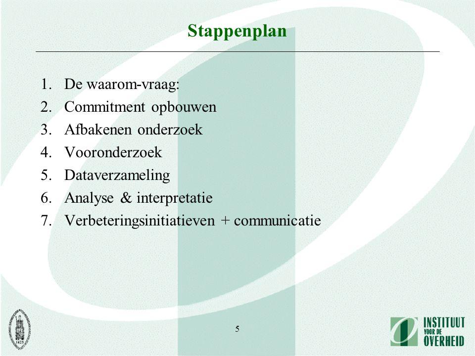 5 Stappenplan 1.De waarom-vraag: 2.Commitment opbouwen 3.Afbakenen onderzoek 4.Vooronderzoek 5.Dataverzameling 6.Analyse & interpretatie 7.Verbeteringsinitiatieven + communicatie