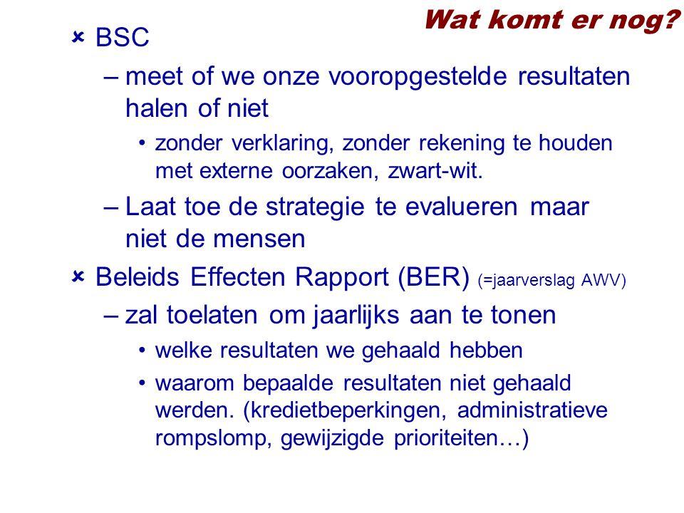 Wat komt er nog?  BSC –meet of we onze vooropgestelde resultaten halen of niet zonder verklaring, zonder rekening te houden met externe oorzaken, zwa