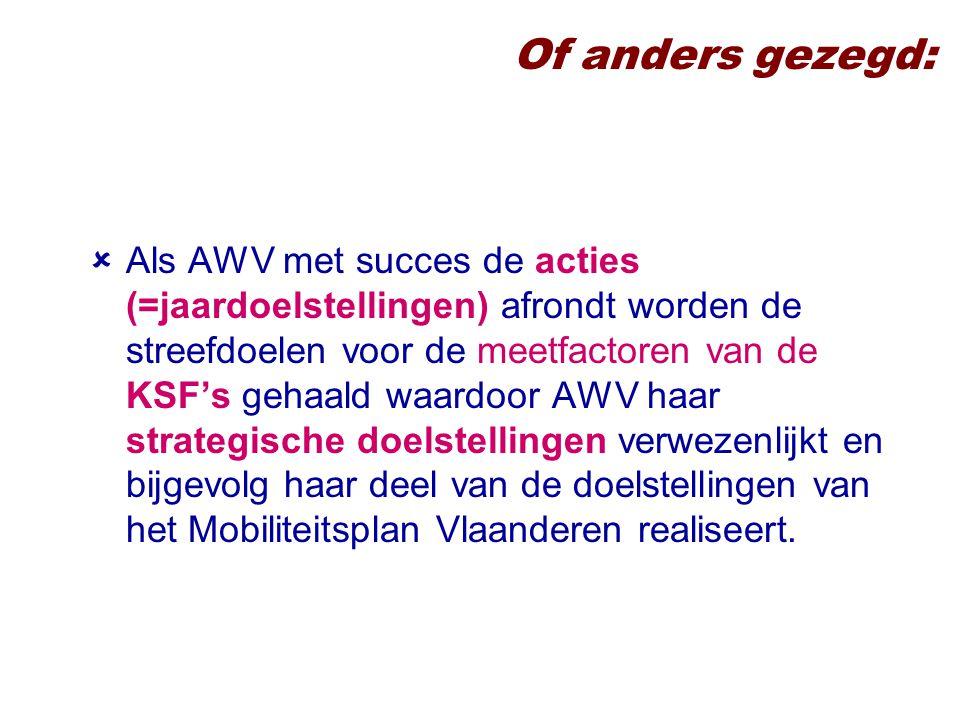Of anders gezegd:  Als AWV met succes de acties (=jaardoelstellingen) afrondt worden de streefdoelen voor de meetfactoren van de KSF's gehaald waardoor AWV haar strategische doelstellingen verwezenlijkt en bijgevolg haar deel van de doelstellingen van het Mobiliteitsplan Vlaanderen realiseert.