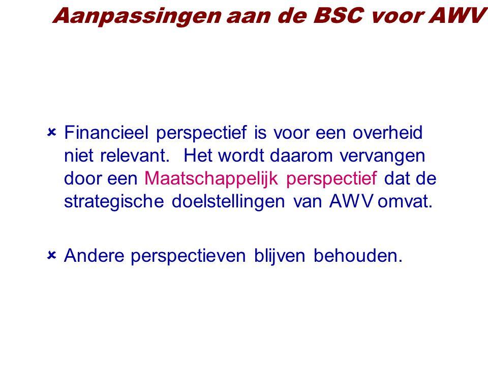 Aanpassingen aan de BSC voor AWV  Financieel perspectief is voor een overheid niet relevant.