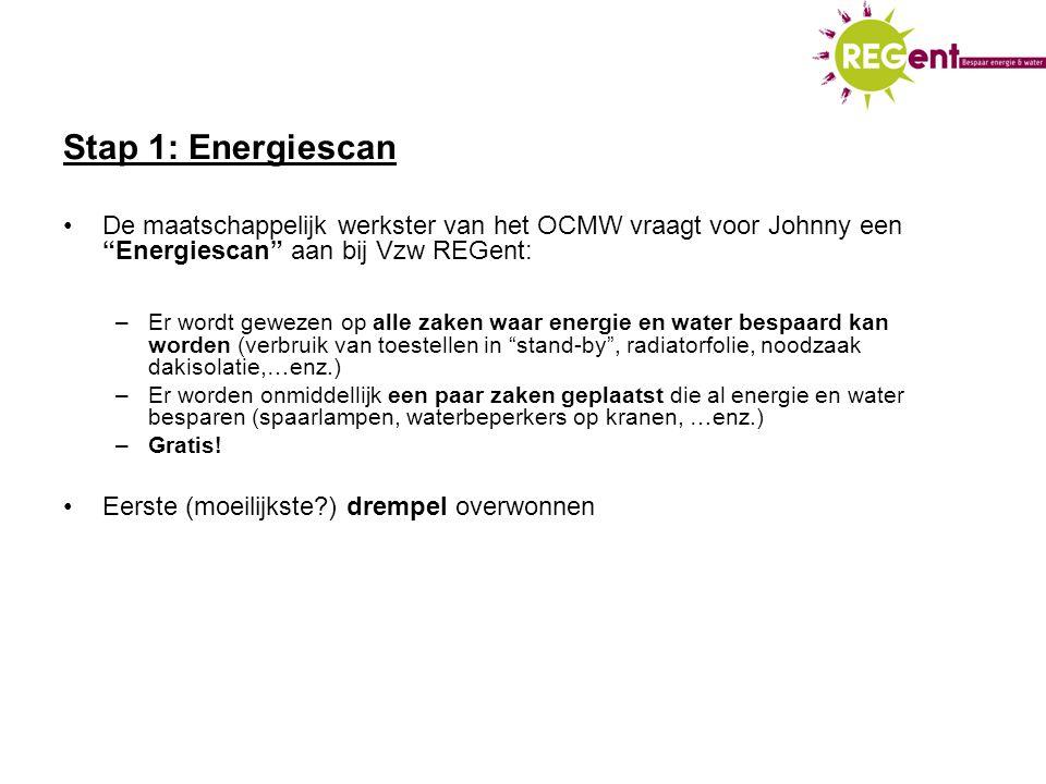 Stap 1: Energiescan De maatschappelijk werkster van het OCMW vraagt voor Johnny een Energiescan aan bij Vzw REGent: –Er wordt gewezen op alle zaken waar energie en water bespaard kan worden (verbruik van toestellen in stand-by , radiatorfolie, noodzaak dakisolatie,…enz.) –Er worden onmiddellijk een paar zaken geplaatst die al energie en water besparen (spaarlampen, waterbeperkers op kranen, …enz.) –Gratis.