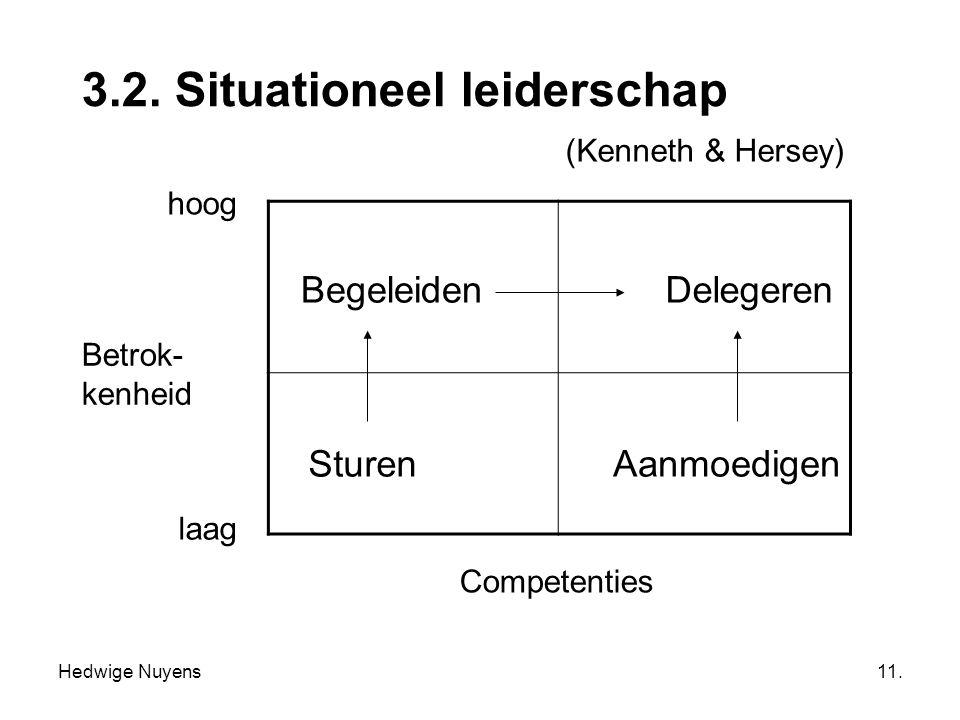 Hedwige Nuyens11. 3.2. Situationeel leiderschap hoog Begeleiden SturenAanmoedigen Delegeren laag Betrok- kenheid Competenties (Kenneth & Hersey)