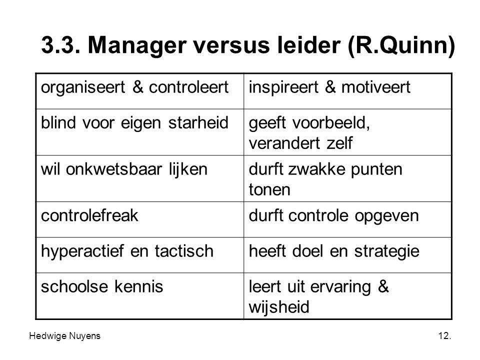 Hedwige Nuyens12. 3.3. Manager versus leider (R.Quinn) organiseert & controleertinspireert & motiveert blind voor eigen starheidgeeft voorbeeld, veran