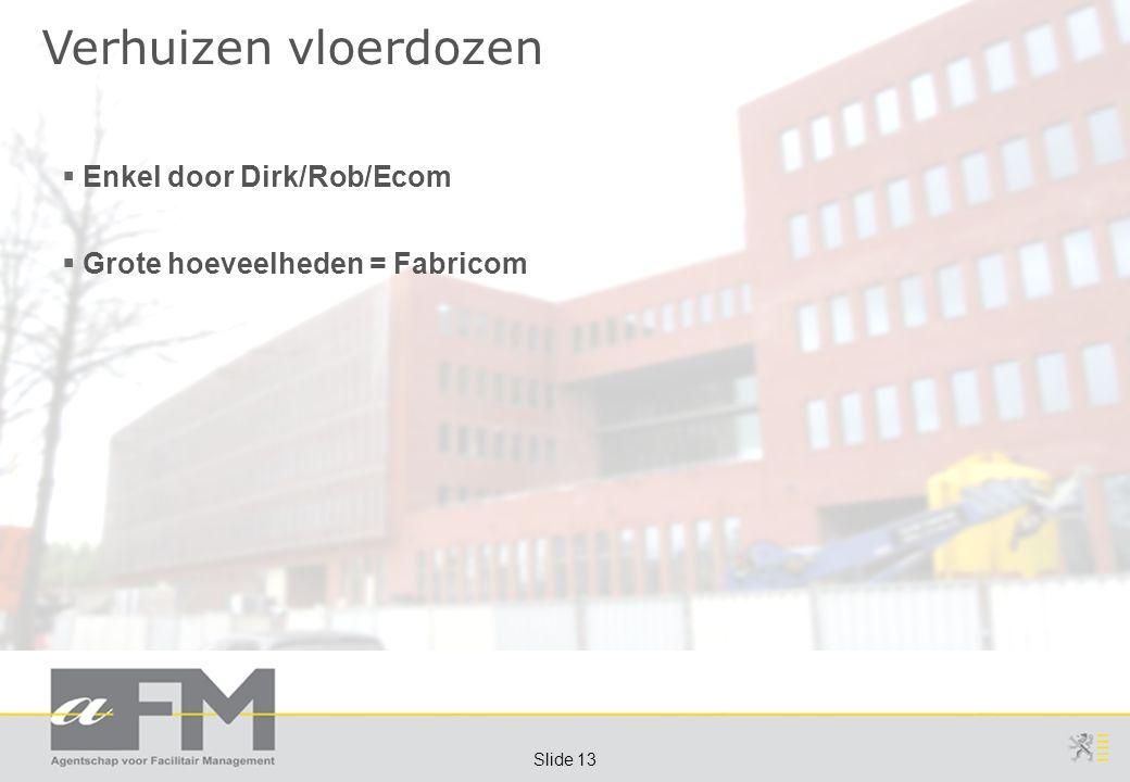 Page 13 Slide 13 Verhuizen vloerdozen  Enkel door Dirk/Rob/Ecom  Grote hoeveelheden = Fabricom