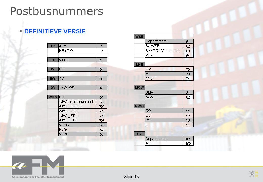 Page 13 Slide 13 Postbusnummers  DEFINITIEVE VERSIE