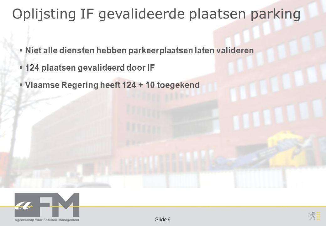 Page 9 Slide 9 Oplijsting IF gevalideerde plaatsen parking  Niet alle diensten hebben parkeerplaatsen laten valideren  124 plaatsen gevalideerd door IF  Vlaamse Regering heeft 124 + 10 toegekend
