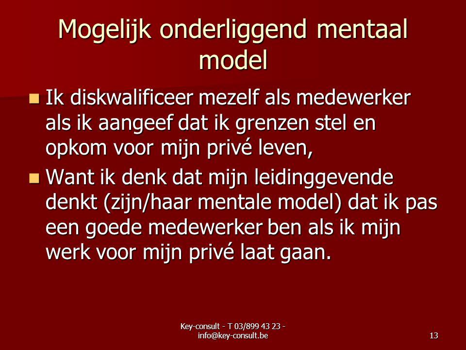 Key-consult - T 03/899 43 23 - info@key-consult.be13 Mogelijk onderliggend mentaal model Ik diskwalificeer mezelf als medewerker als ik aangeef dat ik grenzen stel en opkom voor mijn privé leven, Ik diskwalificeer mezelf als medewerker als ik aangeef dat ik grenzen stel en opkom voor mijn privé leven, Want ik denk dat mijn leidinggevende denkt (zijn/haar mentale model) dat ik pas een goede medewerker ben als ik mijn werk voor mijn privé laat gaan.