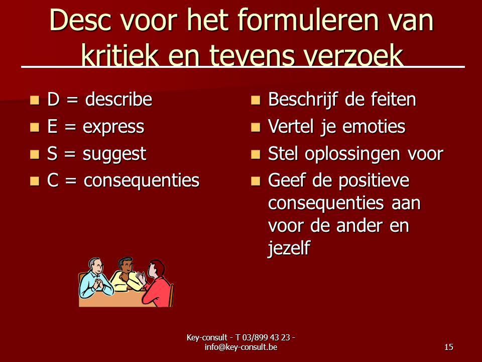 Key-consult - T 03/899 43 23 - info@key-consult.be15 Desc voor het formuleren van kritiek en tevens verzoek D = describe D = describe E = express E = express S = suggest S = suggest C = consequenties C = consequenties Beschrijf de feiten Beschrijf de feiten Vertel je emoties Vertel je emoties Stel oplossingen voor Stel oplossingen voor Geef de positieve consequenties aan voor de ander en jezelf Geef de positieve consequenties aan voor de ander en jezelf