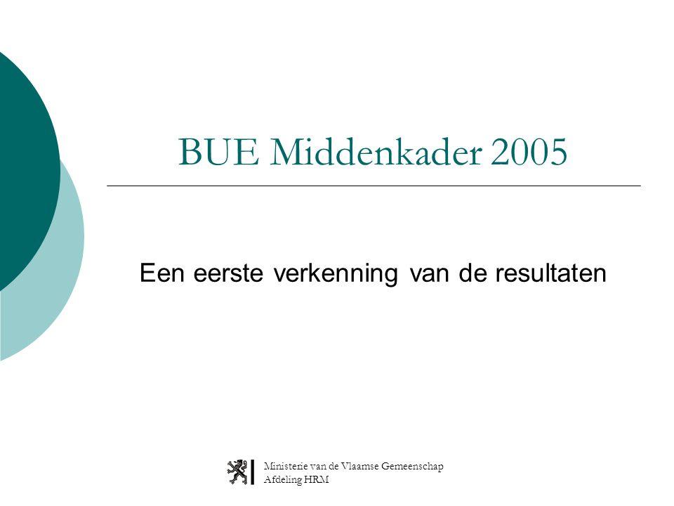 Ministerie van de Vlaamse Gemeenschap Afdeling HRM BUE Middenkader 2005 Een eerste verkenning van de resultaten