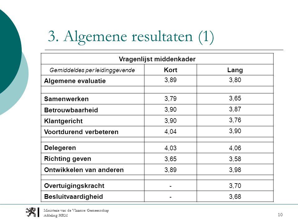 Ministerie van de Vlaamse Gemeenschap Afdeling HRM 10 3.