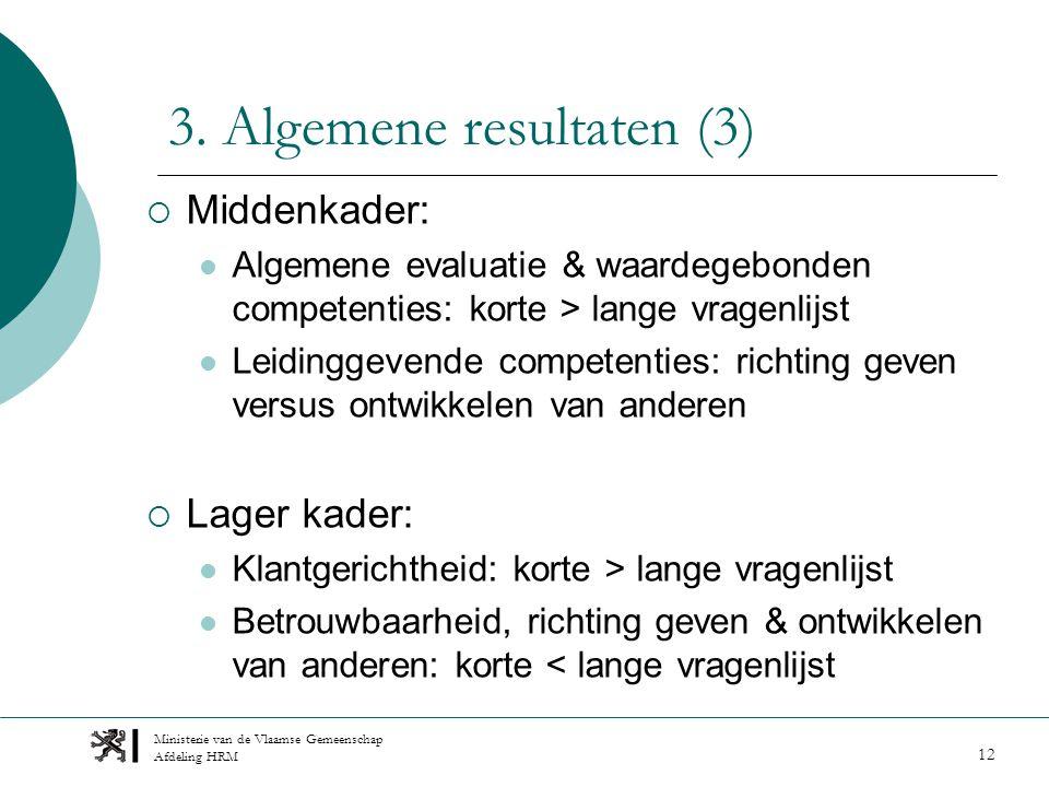 Ministerie van de Vlaamse Gemeenschap Afdeling HRM 12 3.