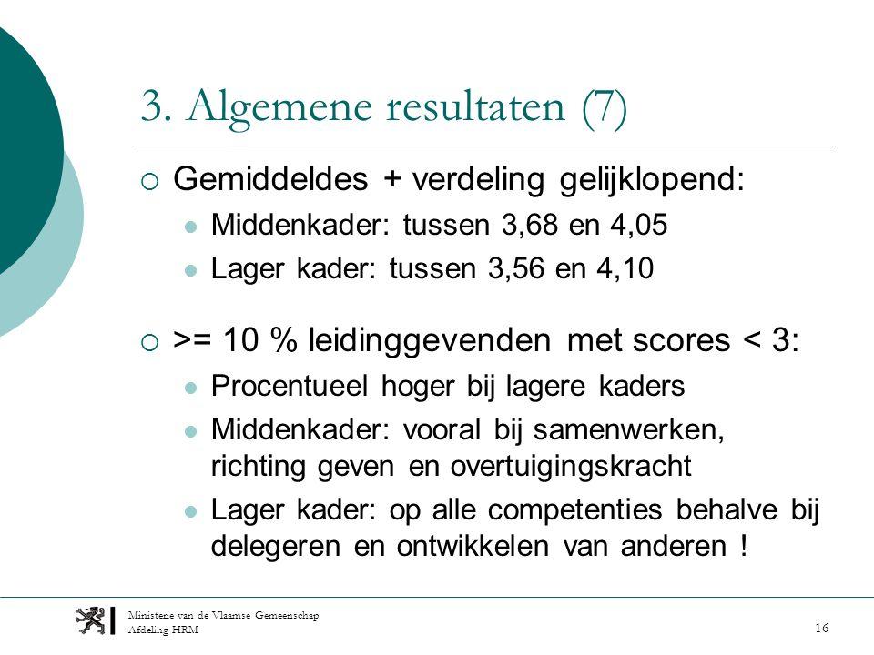 Ministerie van de Vlaamse Gemeenschap Afdeling HRM 16 3.