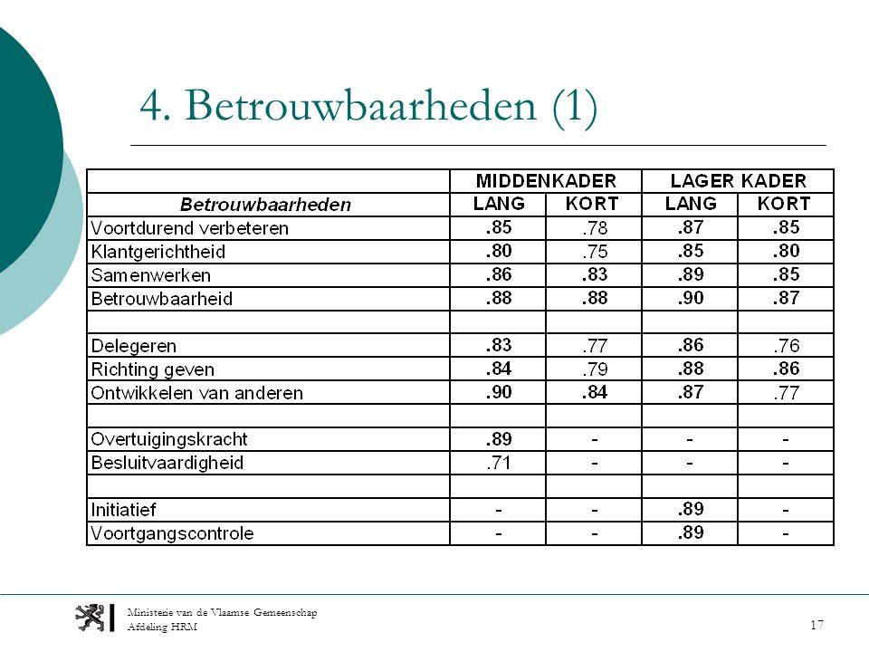 Ministerie van de Vlaamse Gemeenschap Afdeling HRM 17 4. Betrouwbaarheden (1)