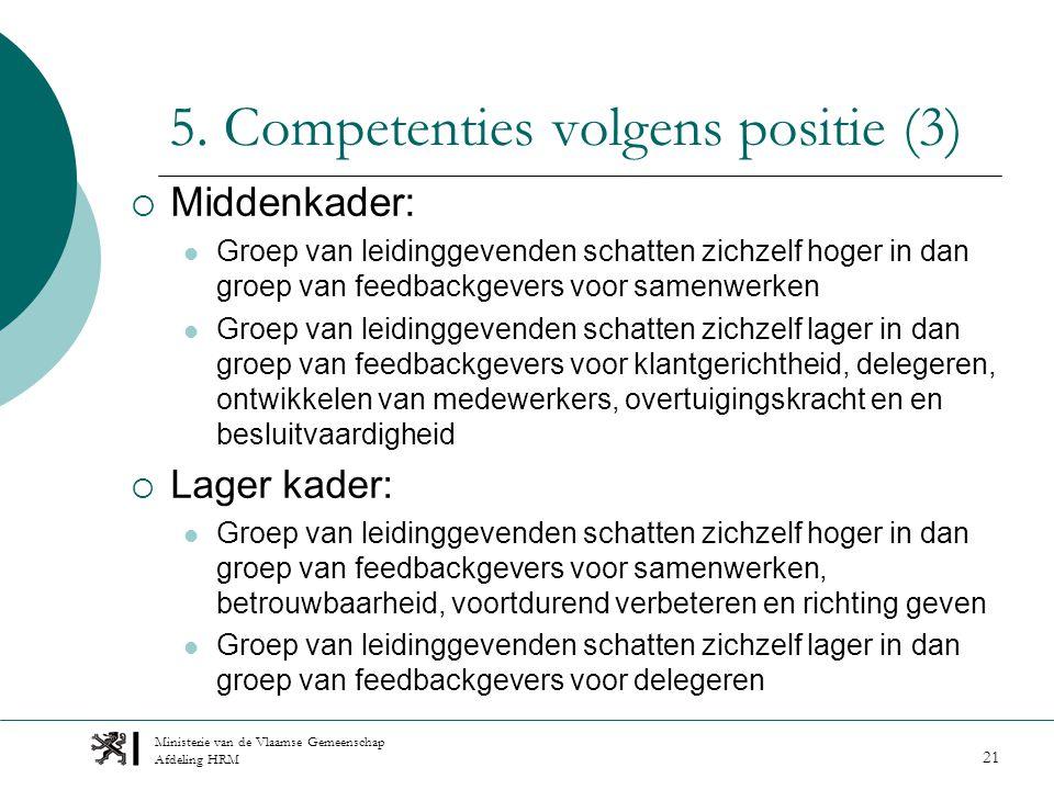 Ministerie van de Vlaamse Gemeenschap Afdeling HRM 21 5.