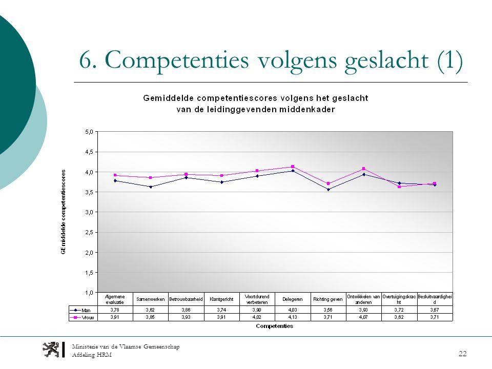 Ministerie van de Vlaamse Gemeenschap Afdeling HRM 22 6. Competenties volgens geslacht (1)