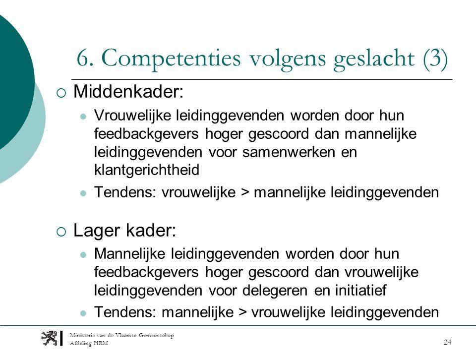 Ministerie van de Vlaamse Gemeenschap Afdeling HRM 24 6.
