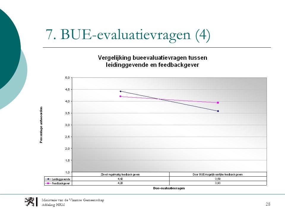 Ministerie van de Vlaamse Gemeenschap Afdeling HRM 28 7. BUE-evaluatievragen (4)